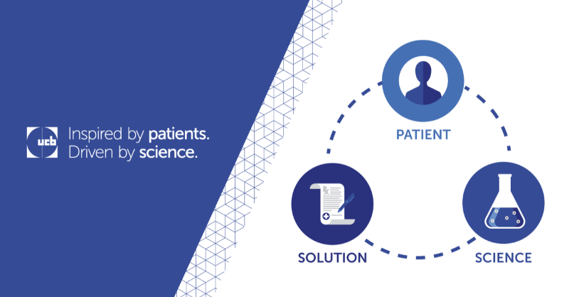 Infographic displaying icons for patient, solution, science